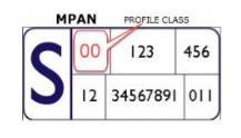 mpan-number